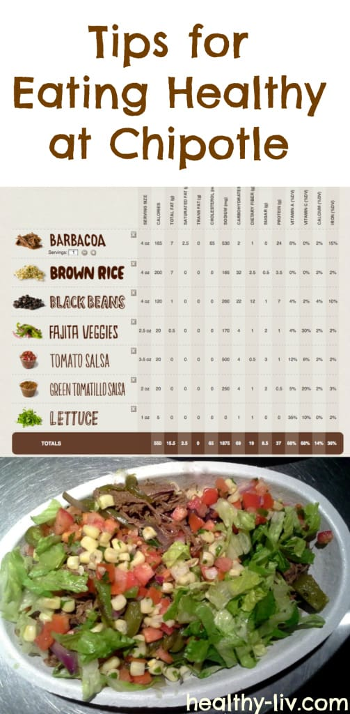 Tips for Eating Healthy at Chipotle